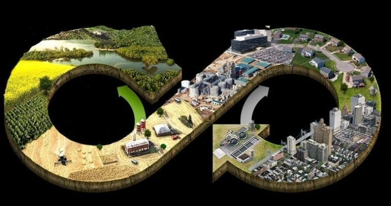 CESME: Κυκλική Οικονομία για Μικρές και Μεσαίες Επιχειρήσεις. Μπορούν οι τοπικές αρχές να βοηθήσουν τις τοπικές επιχειρήσεις να γίνουν πιο πράσινες ;